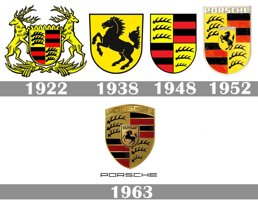 0 Porsche-logo-history